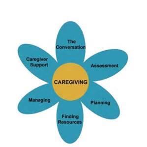 caregiver cares