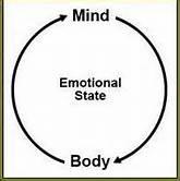 healing-emotional-trauma
