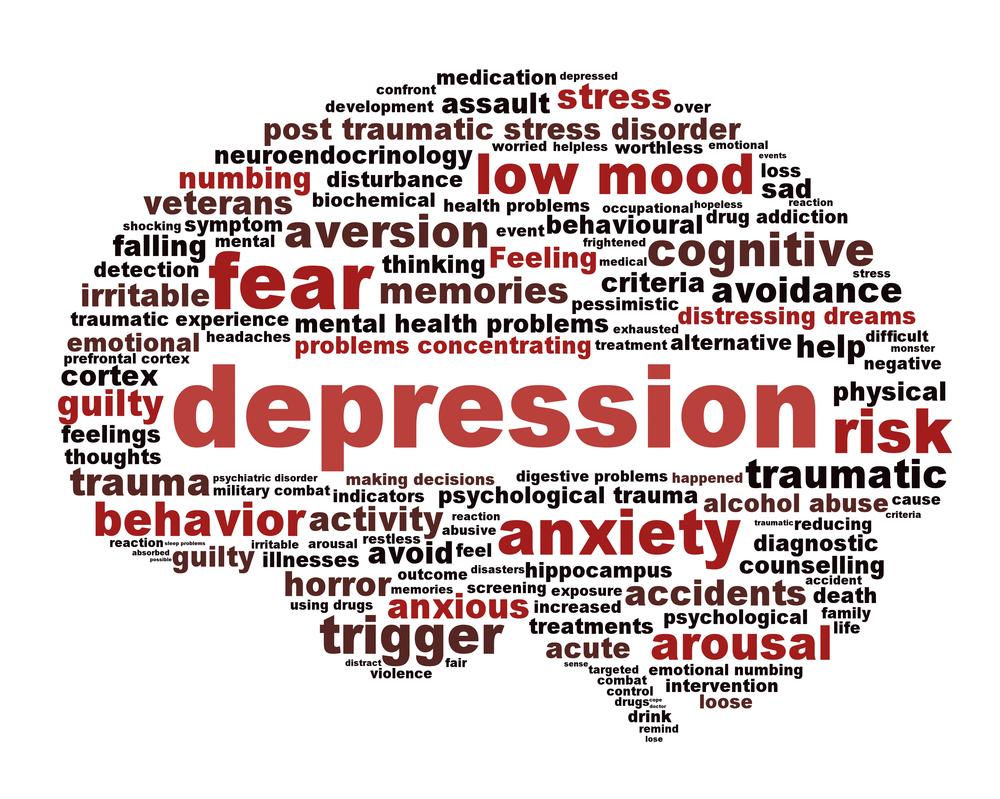 Image result for depression brain wordmap