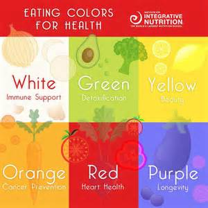 healthy-food-colours